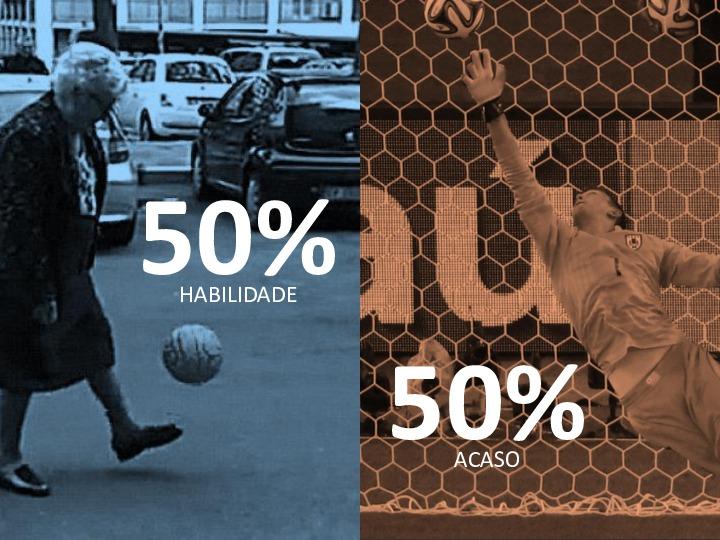 50% habilidade, 50% acaso